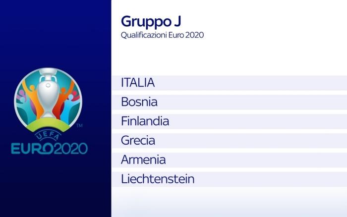 Qualificazione Euro 2020 - Gruppo J Italia - RIserva di Lusso