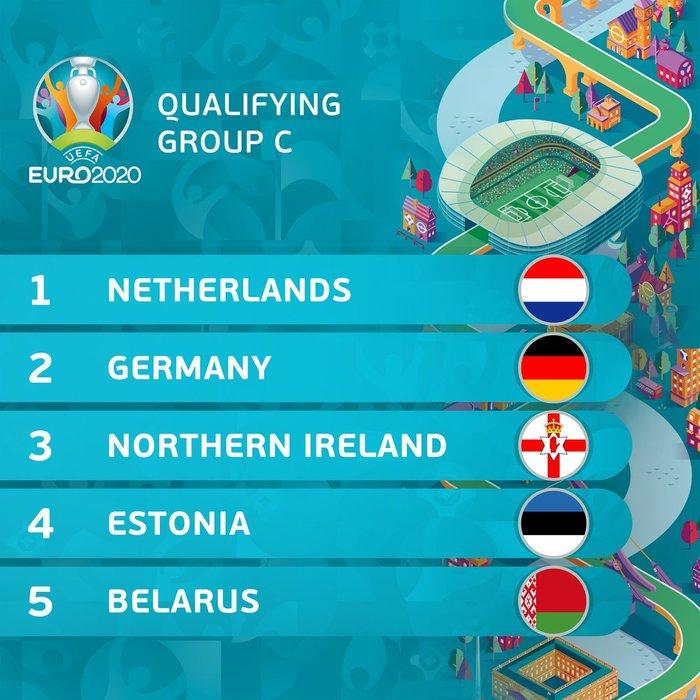 qualificazioni euro 2020 riserva di lusso germania Gruppo C