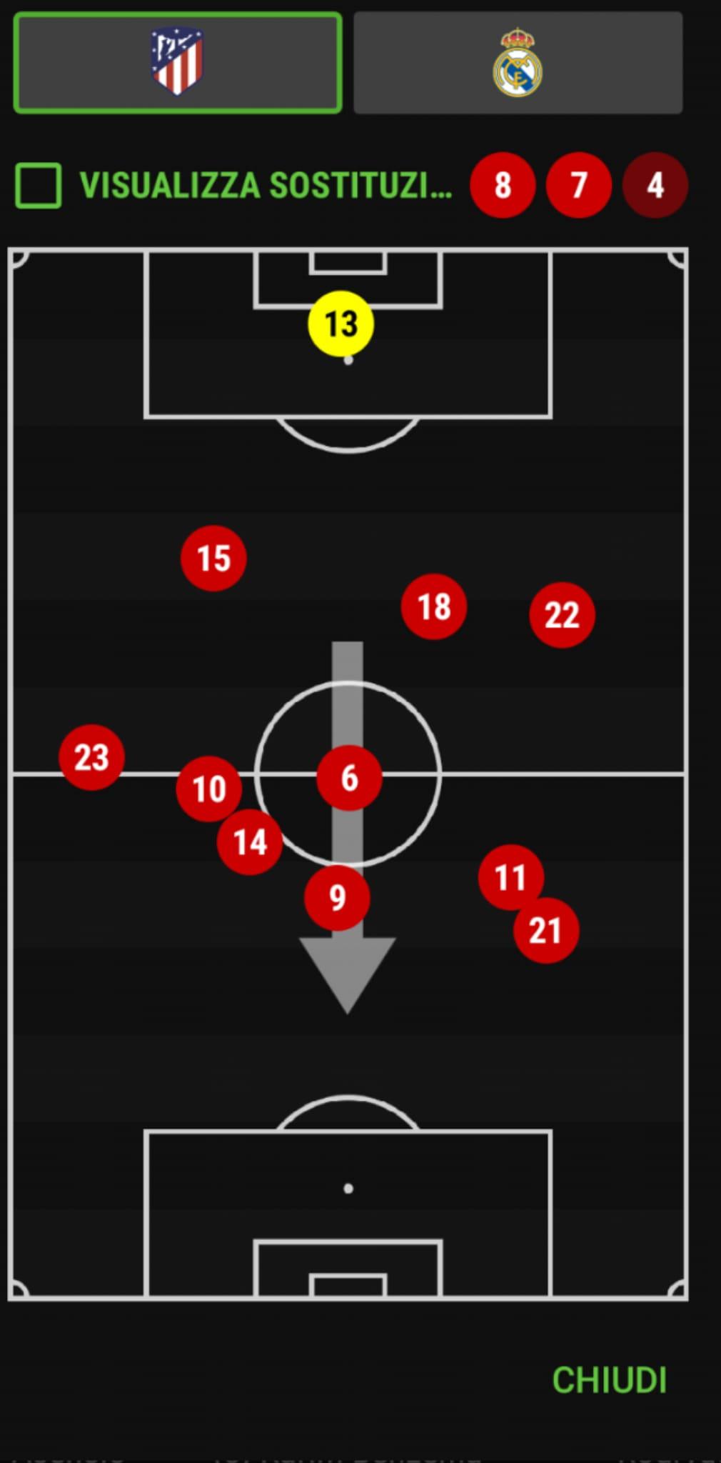 Posizioni medie derby di Madrid del 7.3.2021