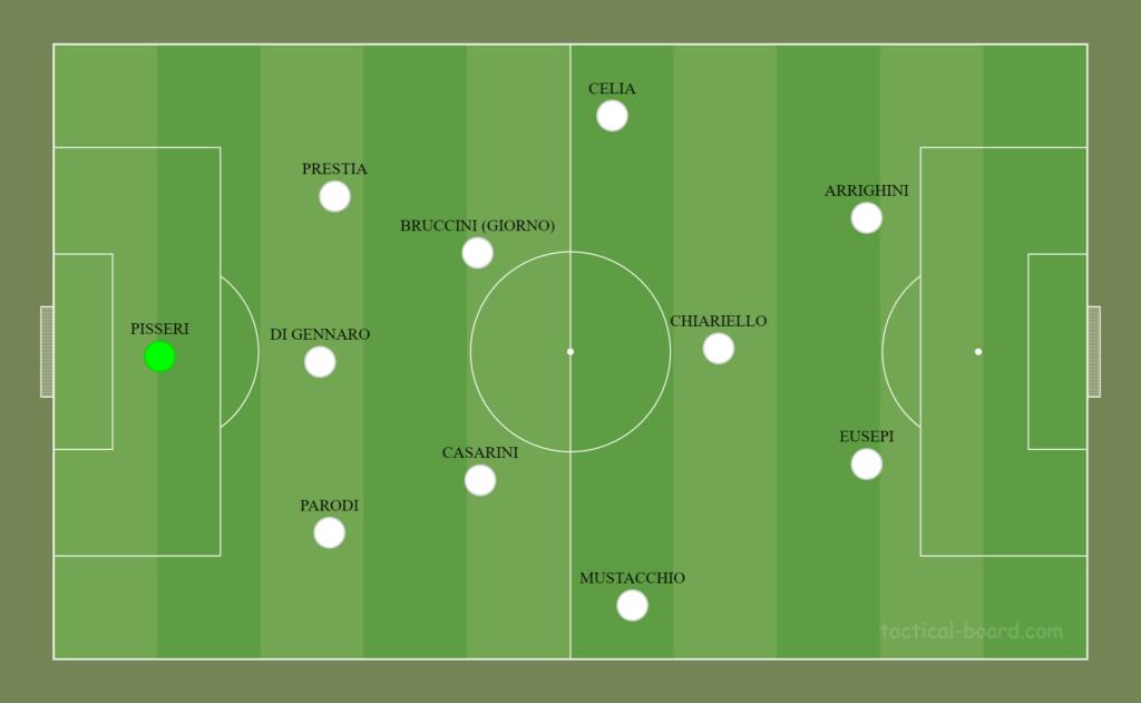 La probabile formazione dell'Alessandria per la finale di ritorno in Serie C