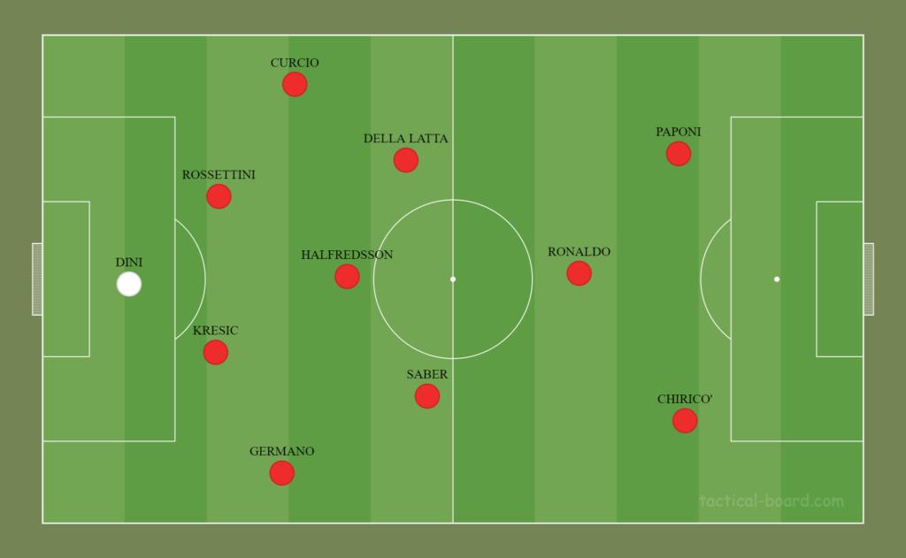 La probabile formazione del Padova per la finale di ritorno in Serie C