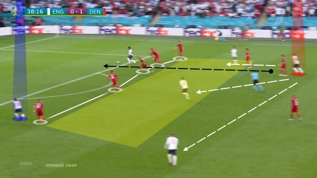 Un esempio del tipo di situazione che Kane andrebbe a favorire nel Manchester City