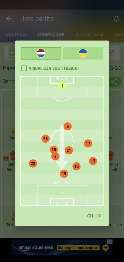 Posizioni medie dei Paesi Bassi contro l'Ucraina agli ultimi Europei. Dumfries giocava col numero 22